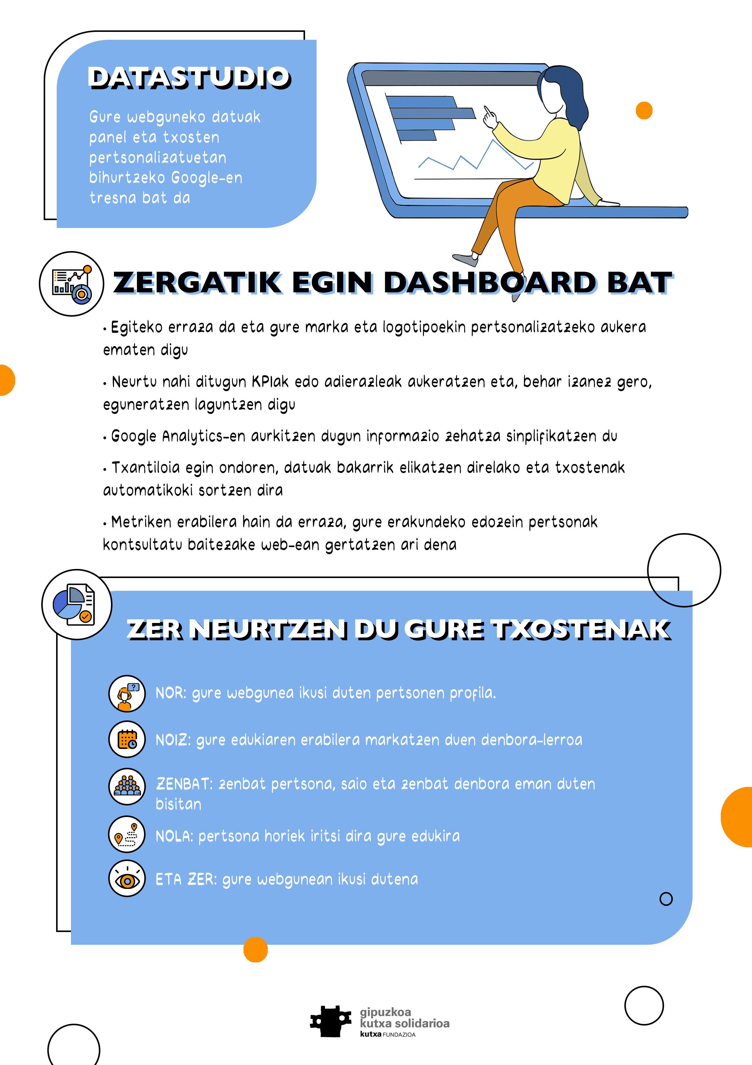 Infografía DataStudio Eusk
